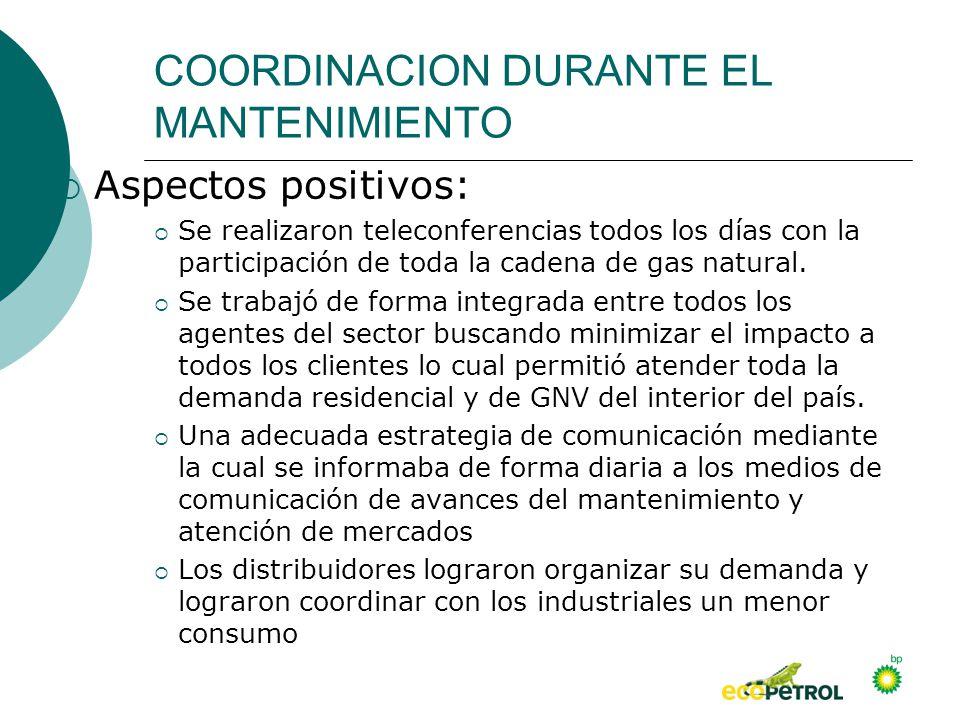 COORDINACION DURANTE EL MANTENIMIENTO Aspectos positivos: Se realizaron teleconferencias todos los días con la participación de toda la cadena de gas