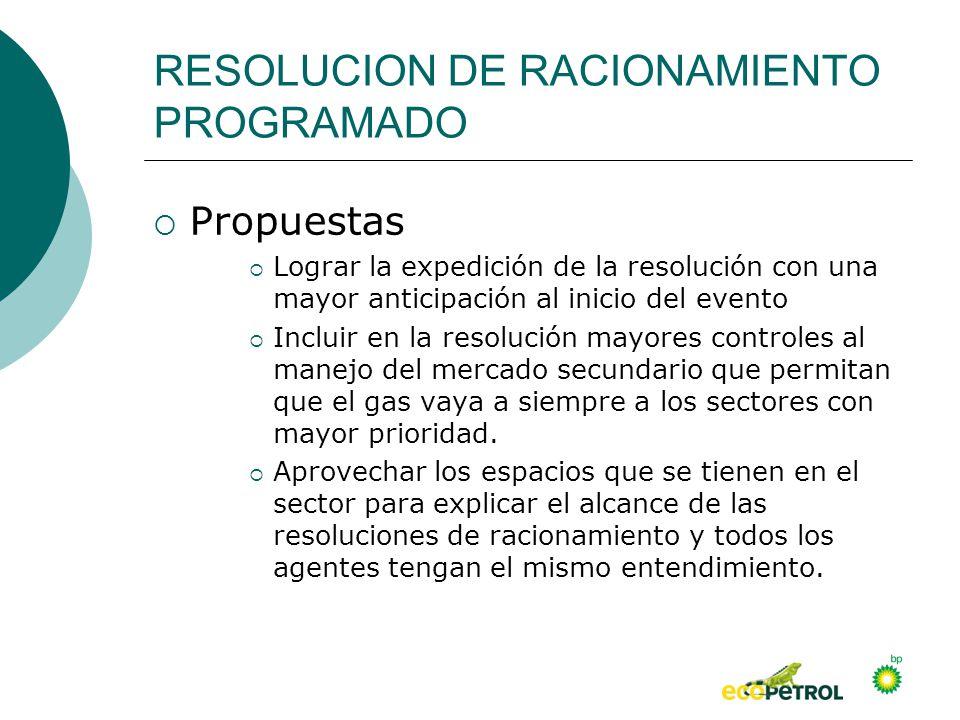 RESOLUCION DE RACIONAMIENTO PROGRAMADO Propuestas Lograr la expedición de la resolución con una mayor anticipación al inicio del evento Incluir en la