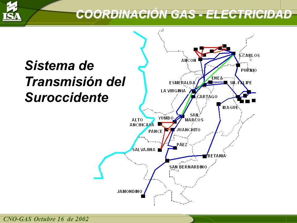 CNO-GAS Octubre 16 de 2002 COORDINACIÓN GAS - ELECTRICIDAD Sistema de Transmisión del Suroccidente