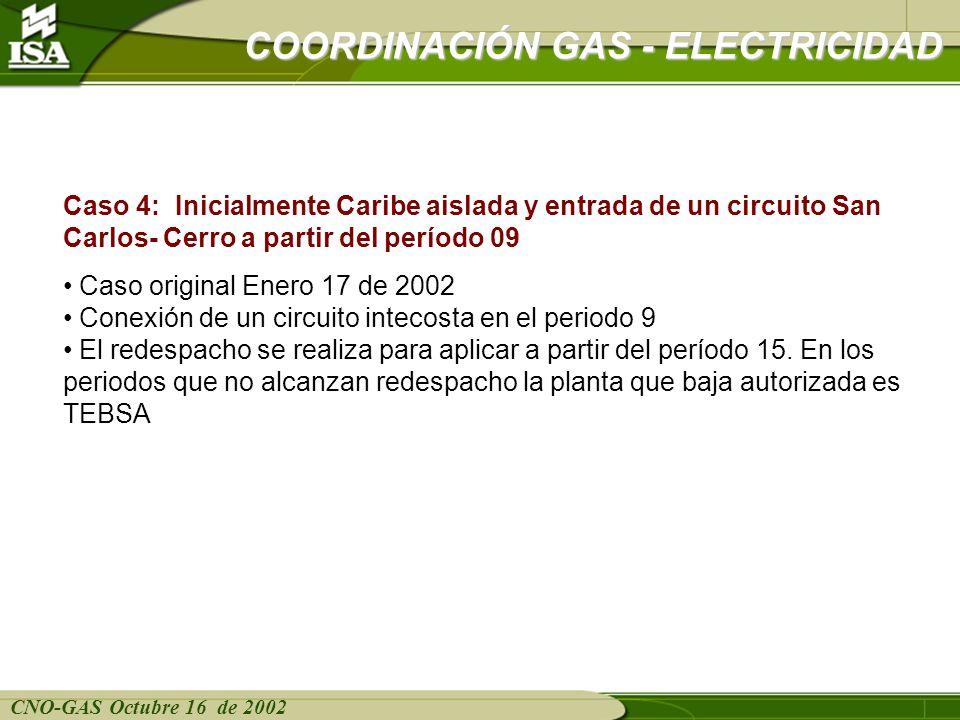 CNO-GAS Octubre 16 de 2002 COORDINACIÓN GAS - ELECTRICIDAD Caso 4: Inicialmente Caribe aislada y entrada de un circuito San Carlos- Cerro a partir del