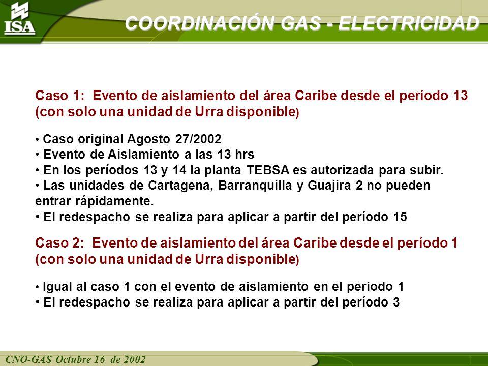 CNO-GAS Octubre 16 de 2002 COORDINACIÓN GAS - ELECTRICIDAD Caso 1: Evento de aislamiento del área Caribe desde el período 13 (con solo una unidad de U