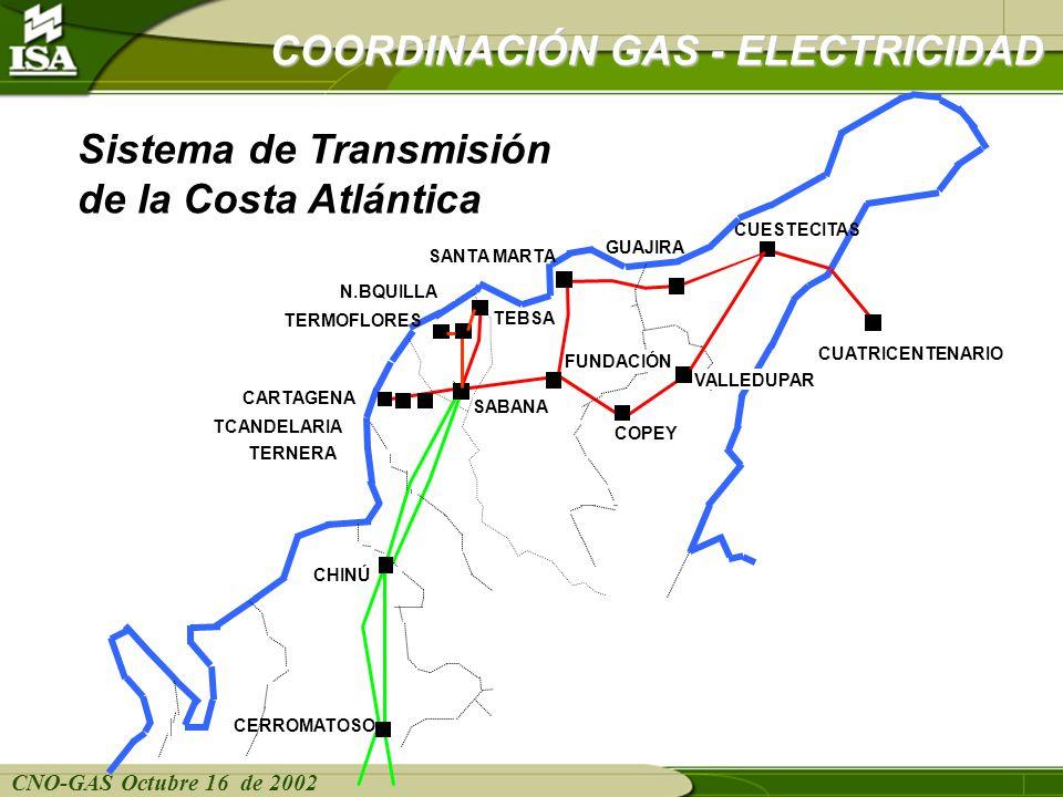 CNO-GAS Octubre 16 de 2002 COORDINACIÓN GAS - ELECTRICIDAD CUESTECITAS SANTA MARTA CERROMATOSO TEBSA CHINÚ GUAJIRA COPEY FUNDACIÓN CUATRICENTENARIO CA
