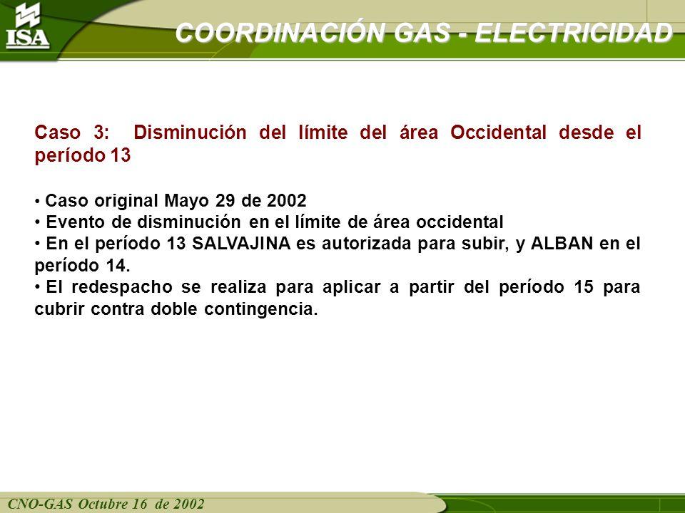 CNO-GAS Octubre 16 de 2002 COORDINACIÓN GAS - ELECTRICIDAD Caso 3: Disminución del límite del área Occidental desde el período 13 Caso original Mayo 2