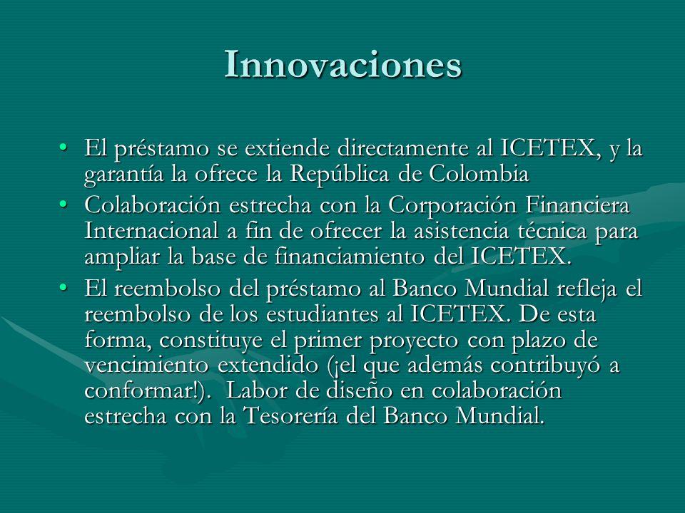 Innovaciones (cont.) El Banco Mundial puede realizar los desembolsos en pesos colombianos o en dólares (US), según lo requiera el ICETEX en el momento de cada desembolso.El Banco Mundial puede realizar los desembolsos en pesos colombianos o en dólares (US), según lo requiera el ICETEX en el momento de cada desembolso.