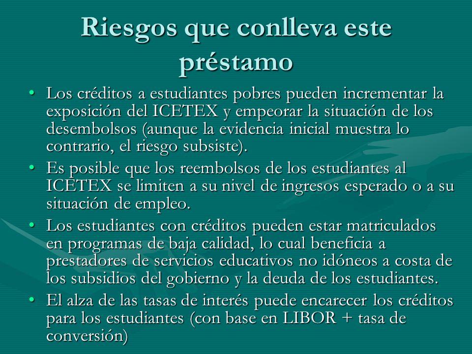 Riesgos que conlleva este préstamo Los créditos a estudiantes pobres pueden incrementar la exposición del ICETEX y empeorar la situación de los desemb