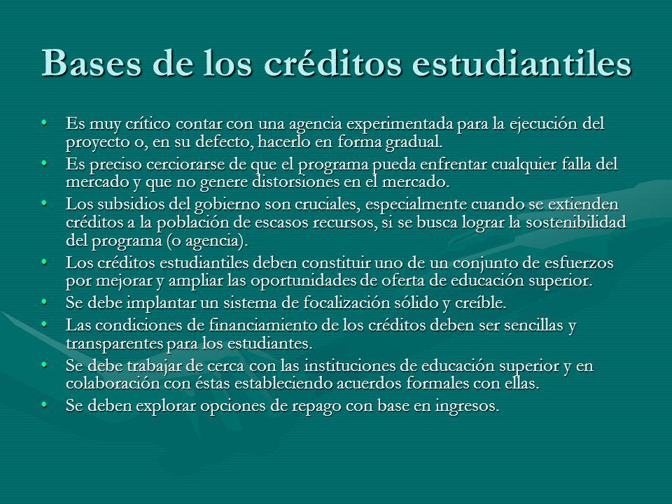 Bases de los créditos estudiantiles Es muy crítico contar con una agencia experimentada para la ejecución del proyecto o, en su defecto, hacerlo en fo