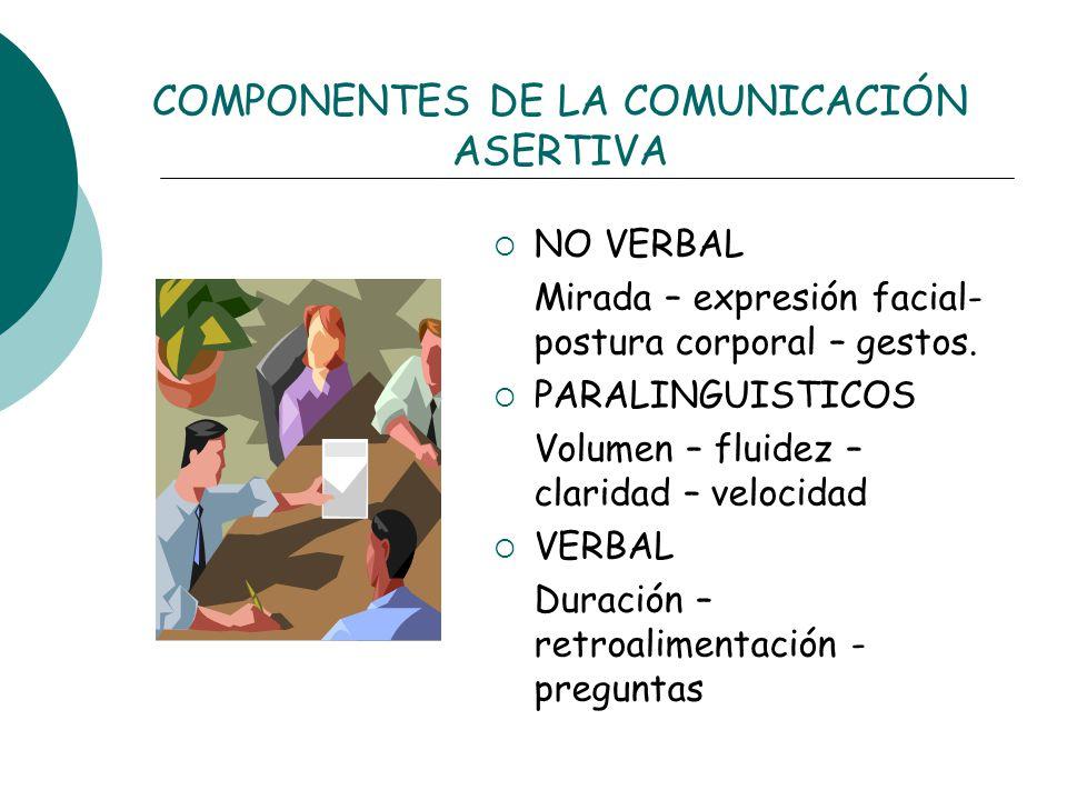 COMPONENTES DE LA COMUNICACIÓN ASERTIVA NO VERBAL Mirada – expresión facial- postura corporal – gestos.