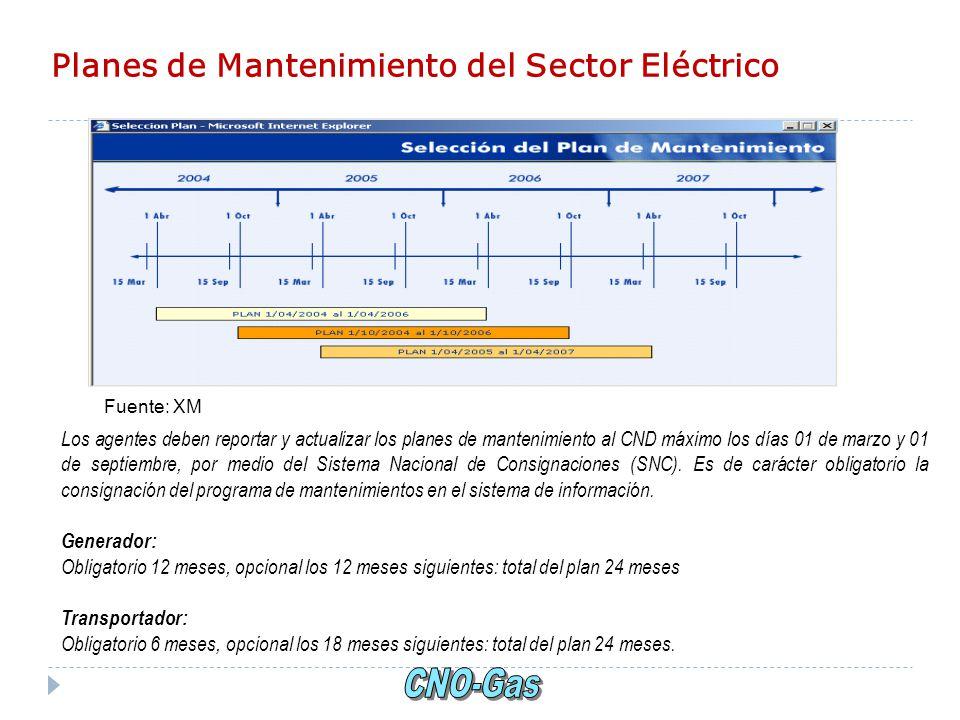Planes de Mantenimiento del Sector Eléctrico Los agentes deben reportar y actualizar los planes de mantenimiento al CND máximo los días 01 de marzo y 01 de septiembre, por medio del Sistema Nacional de Consignaciones (SNC).