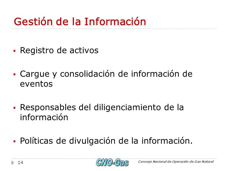 Gestión de la Información Registro de activos Cargue y consolidación de información de eventos Responsables del diligenciamiento de la información Políticas de divulgación de la información.
