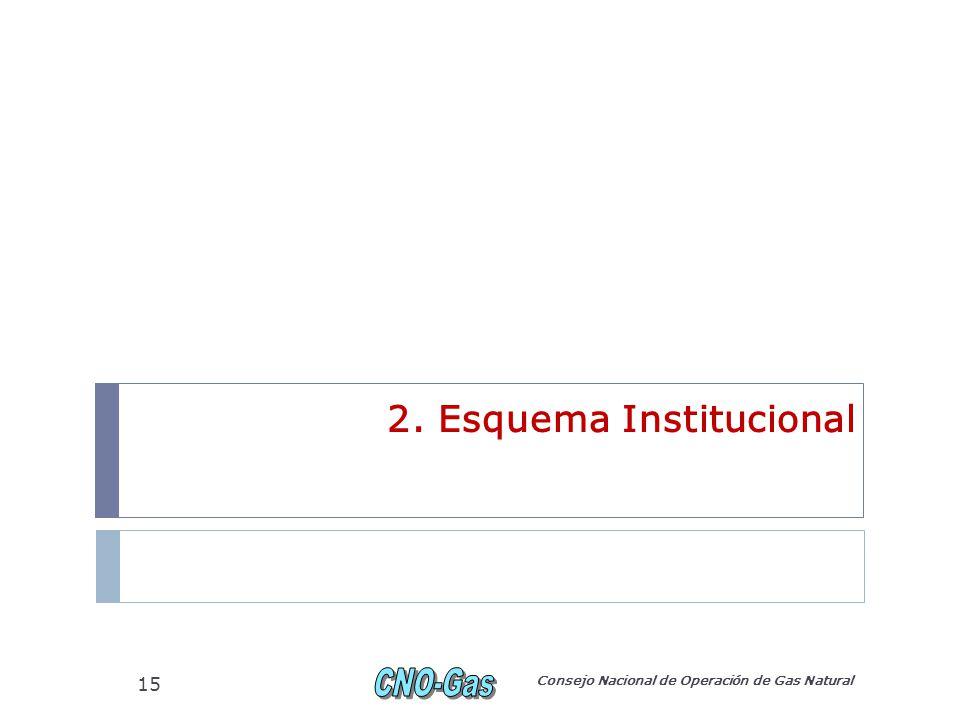 2. Esquema Institucional Consejo Nacional de Operación de Gas Natural 15