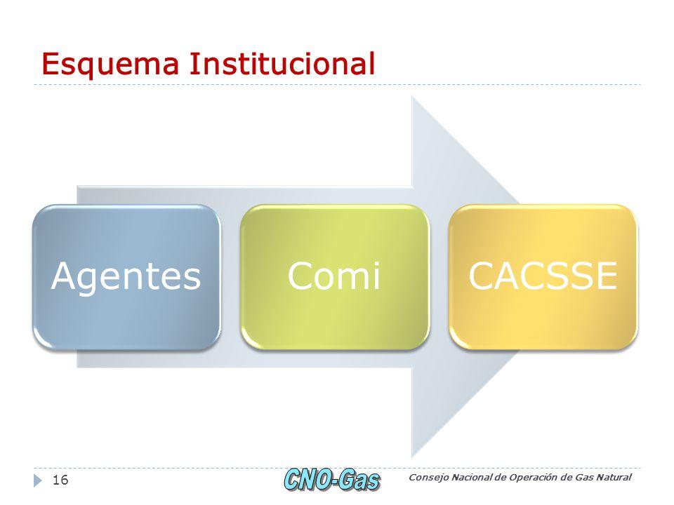 Esquema Institucional AgentesComiCACSSE Consejo Nacional de Operación de Gas Natural 16