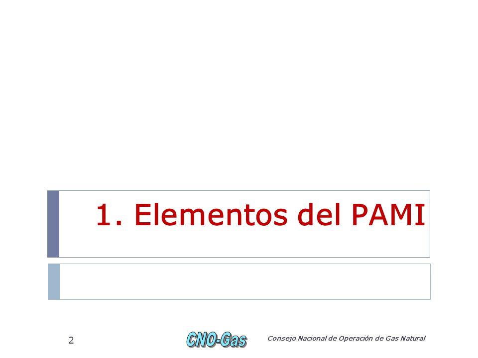 1. Elementos del PAMI Consejo Nacional de Operación de Gas Natural 2