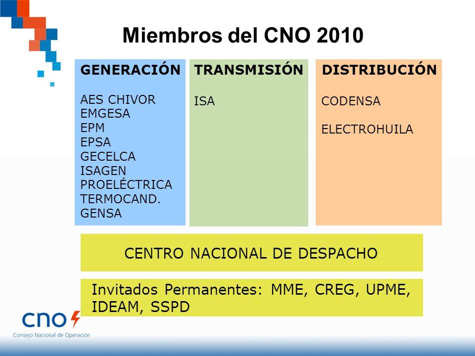 GENERACIÓN AES CHIVOR EMGESA EPM EPSA GECELCA ISAGEN PROELÉCTRICA TERMOCAND. GENSA TRANSMISIÓN ISA DISTRIBUCIÓN CODENSA ELECTROHUILA CENTRO NACIONAL D