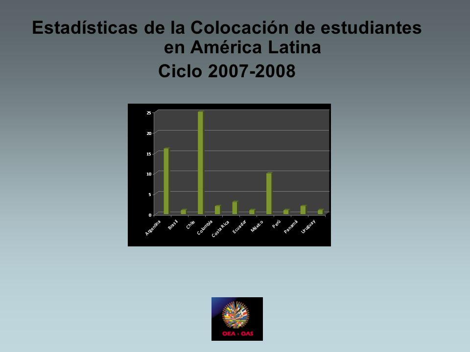 Estadísticas de la Colocación de estudiantes en América Latina Ciclo 2007-2008