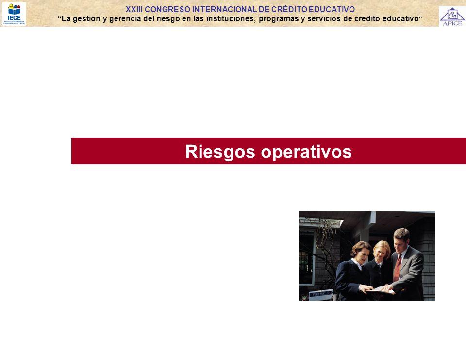 Riesgos operativos XXIII CONGRESO INTERNACIONAL DE CRÉDITO EDUCATIVO La gestión y gerencia del riesgo en las instituciones, programas y servicios de c