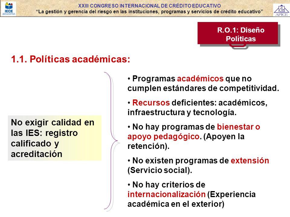 R.O.1: Diseño Políticas 1.1. Políticas académicas: No exigir calidad en las IES: registro calificado y acreditación Programas académicos que no cumple