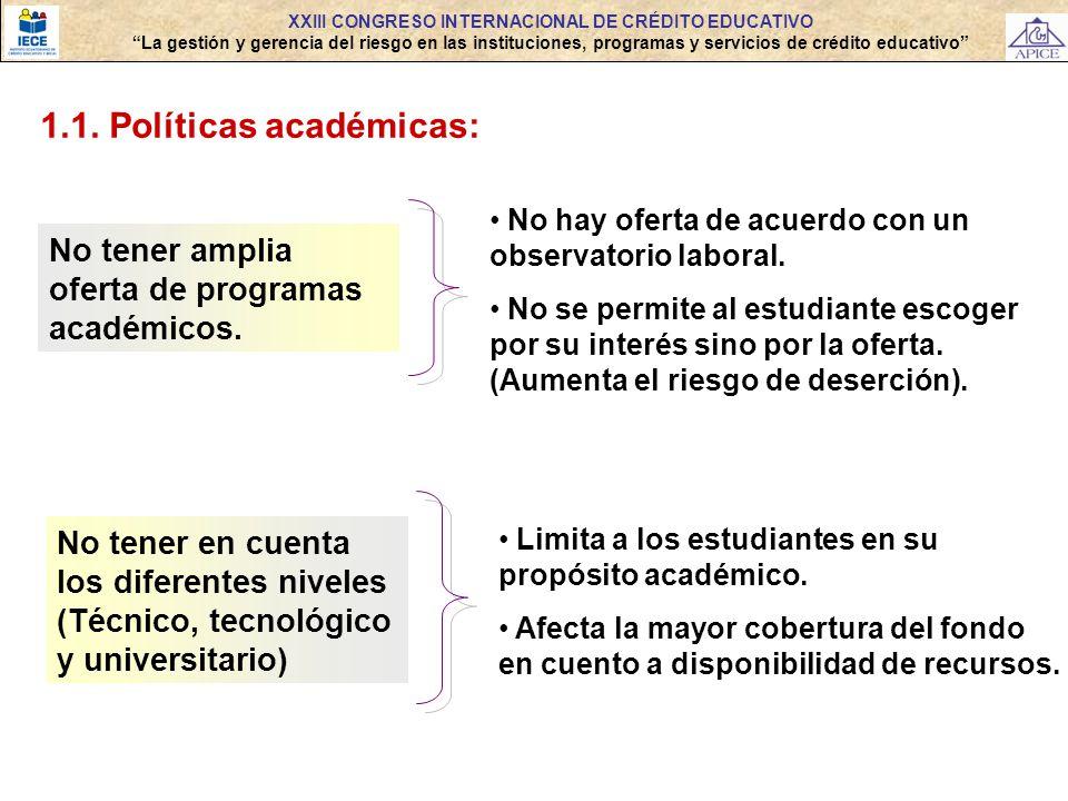 1.1. Políticas académicas: No tener amplia oferta de programas académicos. No hay oferta de acuerdo con un observatorio laboral. No se permite al estu