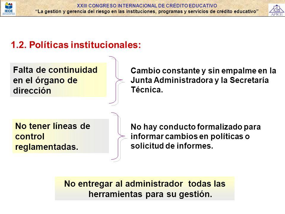 1.2. Políticas institucionales: No entregar al administrador todas las herramientas para su gestión. Falta de continuidad en el órgano de dirección Ca