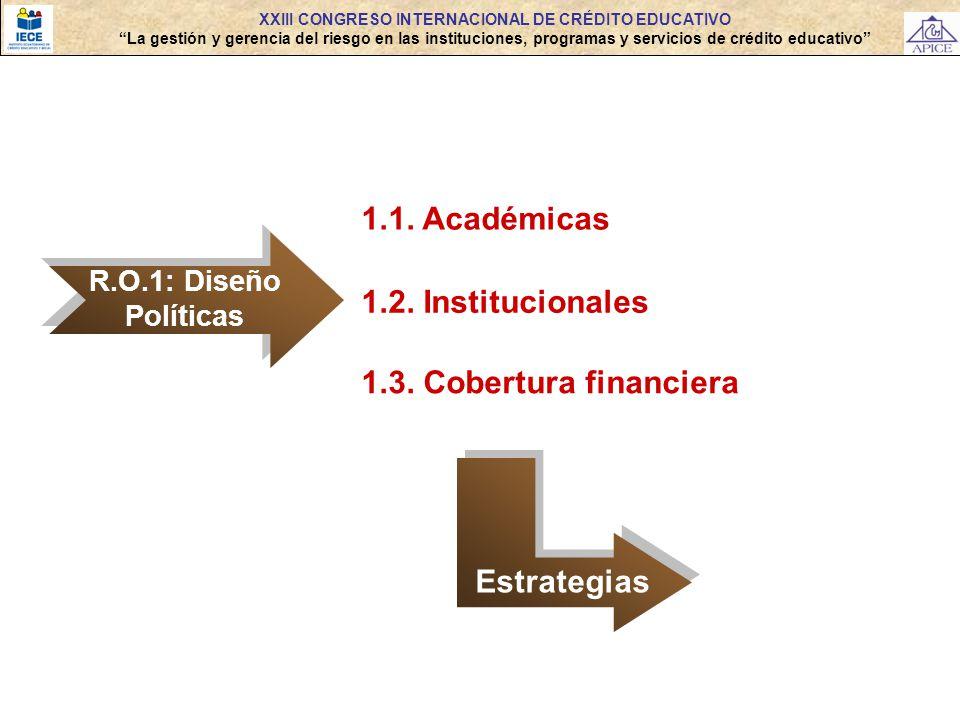 R.O.1: Diseño Políticas 1.1. Académicas 1.2. Institucionales 1.3. Cobertura financiera Estrategias XXIII CONGRESO INTERNACIONAL DE CRÉDITO EDUCATIVO L