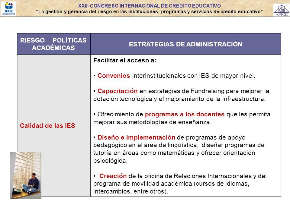 RIESGO – POLÍTICAS ACADÉMICAS ESTRATEGIAS DE ADMINISTRACIÓN Calidad de las IES Facilitar el acceso a: Convenios interinstitucionales con IES de mayor