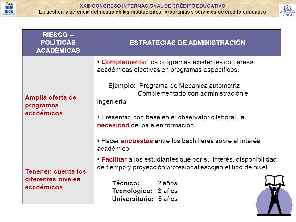 RIESGO – POLÍTICAS ACADÉMICAS ESTRATEGIAS DE ADMINISTRACIÓN Amplia oferta de programas académicos Complementar los programas existentes con áreas acad