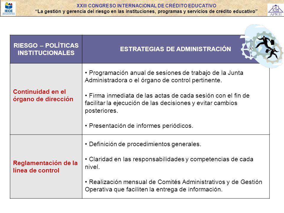 RIESGO – POLÍTICAS INSTITUCIONALES ESTRATEGIAS DE ADMINISTRACIÓN Continuidad en el órgano de dirección Programación anual de sesiones de trabajo de la