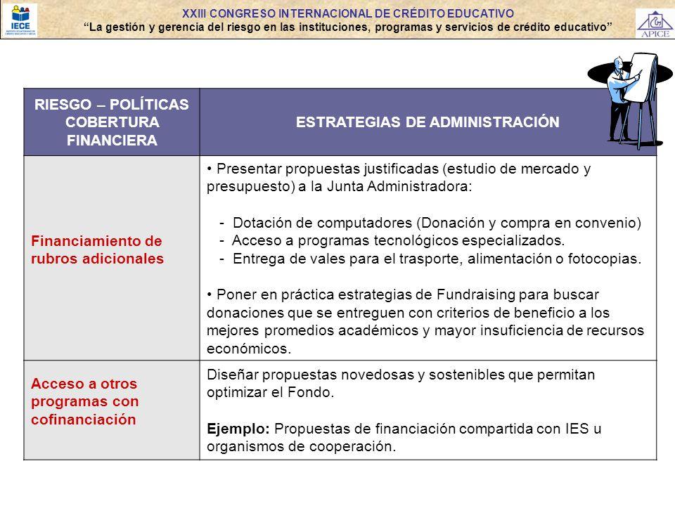 RIESGO – POLÍTICAS COBERTURA FINANCIERA ESTRATEGIAS DE ADMINISTRACIÓN Financiamiento de rubros adicionales Presentar propuestas justificadas (estudio