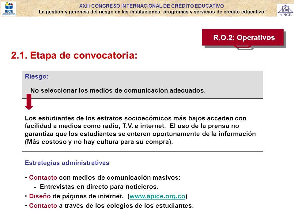 R.O.2: Operativos 2.1. Etapa de convocatoria: Riesgo: No seleccionar los medios de comunicación adecuados. Los estudiantes de los estratos socioecómic