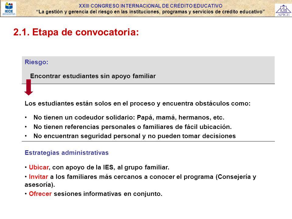 2.1. Etapa de convocatoria: XXIII CONGRESO INTERNACIONAL DE CRÉDITO EDUCATIVO La gestión y gerencia del riesgo en las instituciones, programas y servi