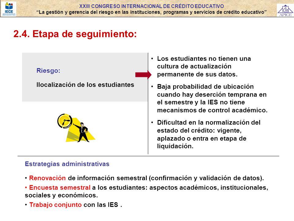 2.4. Etapa de seguimiento: XXIII CONGRESO INTERNACIONAL DE CRÉDITO EDUCATIVO La gestión y gerencia del riesgo en las instituciones, programas y servic