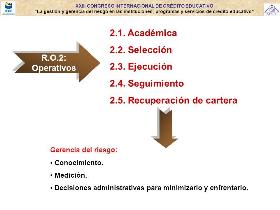 R.O.2: Operativos 2.1. Académica 2.2. Selección 2.3. Ejecución 2.4. Seguimiento 2.5. Recuperación de cartera XXIII CONGRESO INTERNACIONAL DE CRÉDITO E
