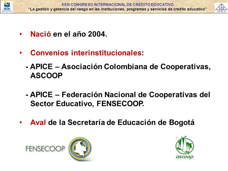 Nació en el año 2004. Convenios interinstitucionales: - APICE – Asociación Colombiana de Cooperativas, ASCOOP - APICE – Federación Nacional de Coopera