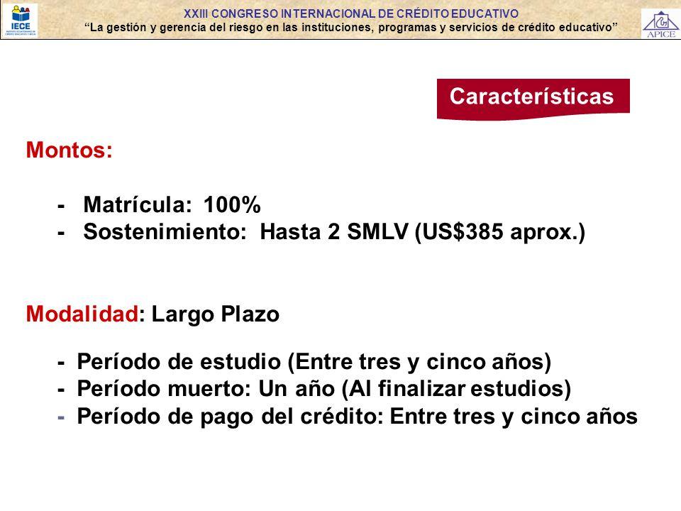 Montos: - Matrícula: 100% - Sostenimiento: Hasta 2 SMLV (US$385 aprox.) Modalidad: Largo Plazo - Período de estudio (Entre tres y cinco años) - Períod