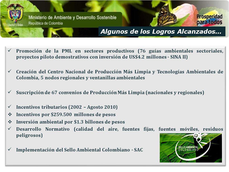Algunos de los Logros Alcanzados… Promoción de la PML en sectores productivos (76 guías ambientales sectoriales, proyectos piloto demostrativos con inversión de US$4.2 millones - SINA II) Creación del Centro Nacional de Producción Más Limpia y Tecnologías Ambientales de Colombia, 5 nodos regionales y ventanillas ambientales Suscripción de 67 convenios de Producción Más Limpia (nacionales y regionales) Incentivos tributarios (2002 – Agosto 2010) Incentivos por $259.500 millones de pesos Inversión ambiental por $1.3 billones de pesos Desarrollo Normativo (calidad del aire, fuentes fijas, fuentes móviles, residuos peligrosos) Implementación del Sello Ambiental Colombiano - SAC Promoción de la PML en sectores productivos (76 guías ambientales sectoriales, proyectos piloto demostrativos con inversión de US$4.2 millones - SINA II) Creación del Centro Nacional de Producción Más Limpia y Tecnologías Ambientales de Colombia, 5 nodos regionales y ventanillas ambientales Suscripción de 67 convenios de Producción Más Limpia (nacionales y regionales) Incentivos tributarios (2002 – Agosto 2010) Incentivos por $259.500 millones de pesos Inversión ambiental por $1.3 billones de pesos Desarrollo Normativo (calidad del aire, fuentes fijas, fuentes móviles, residuos peligrosos) Implementación del Sello Ambiental Colombiano - SAC