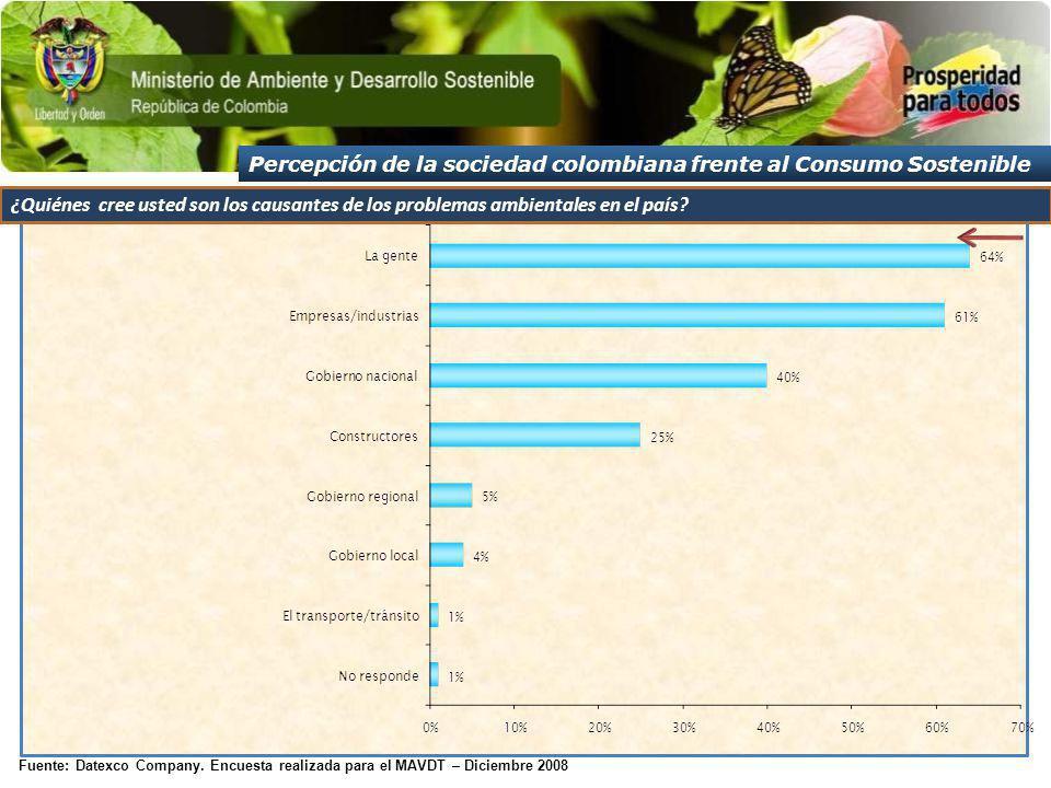 ¿Quiénes cree usted son los causantes de los problemas ambientales en el país? Fuente: Datexco Company. Encuesta realizada para el MAVDT – Diciembre 2