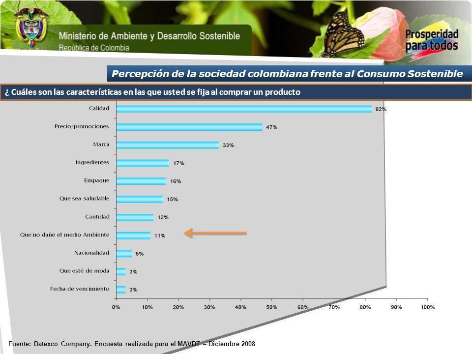 Fuente: Datexco Company. Encuesta realizada para el MAVDT – Diciembre 2008 ¿ Cuáles son las características en las que usted se fija al comprar un pro