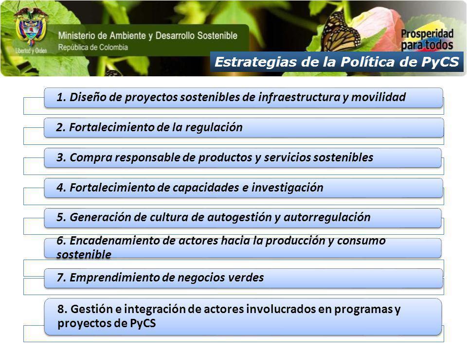 Estrategias de la Política de PyCS 1. Diseño de proyectos sostenibles de infraestructura y movilidad2. Fortalecimiento de la regulación3. Compra respo