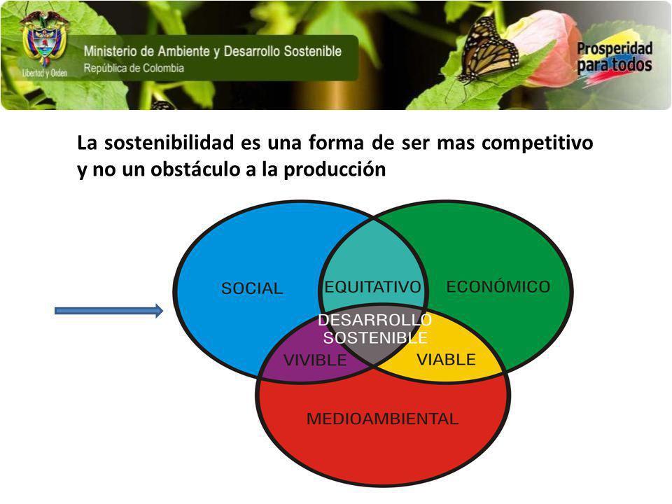 La sostenibilidad es una forma de ser mas competitivo y no un obstáculo a la producción