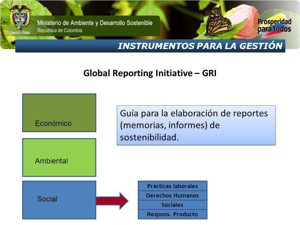 Global Reporting Initiative – GRI Económico Ambiental Social Prácticas laborales Derechos Humanos Sociales Respons. Producto Guía para la elaboración