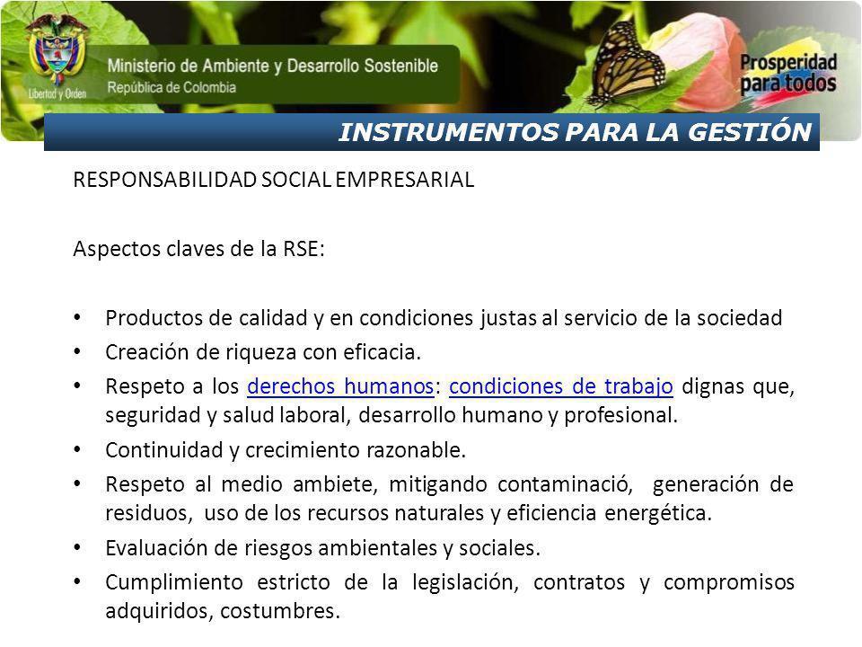 RESPONSABILIDAD SOCIAL EMPRESARIAL Aspectos claves de la RSE: Productos de calidad y en condiciones justas al servicio de la sociedad Creación de riqu