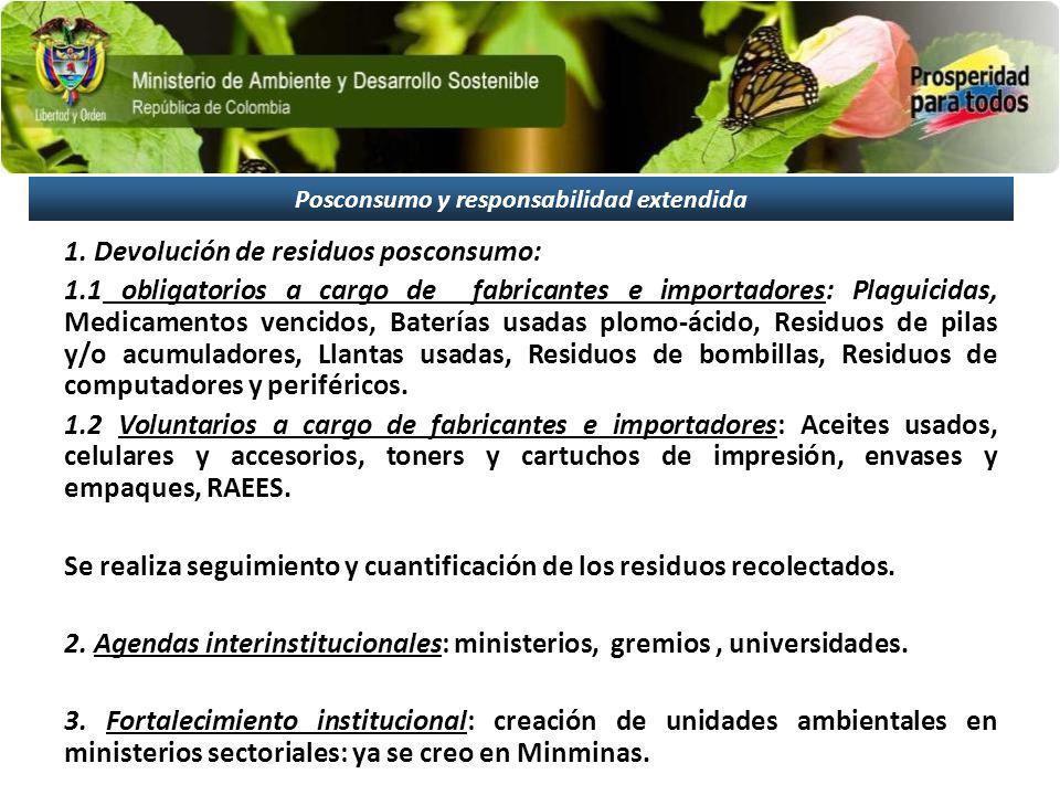 1. Devolución de residuos posconsumo: 1.1 obligatorios a cargo de fabricantes e importadores: Plaguicidas, Medicamentos vencidos, Baterías usadas plom