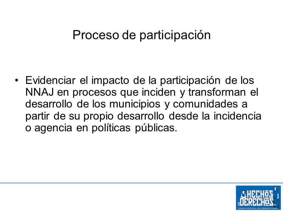 Objetivo específico 2 Evidenciar el impacto de la participación de los NNAJ en procesos que inciden y transforman el desarrollo de los municipios y comunidades a partir de su propio desarrollo desde la incidencia o agencia en políticas públicas.