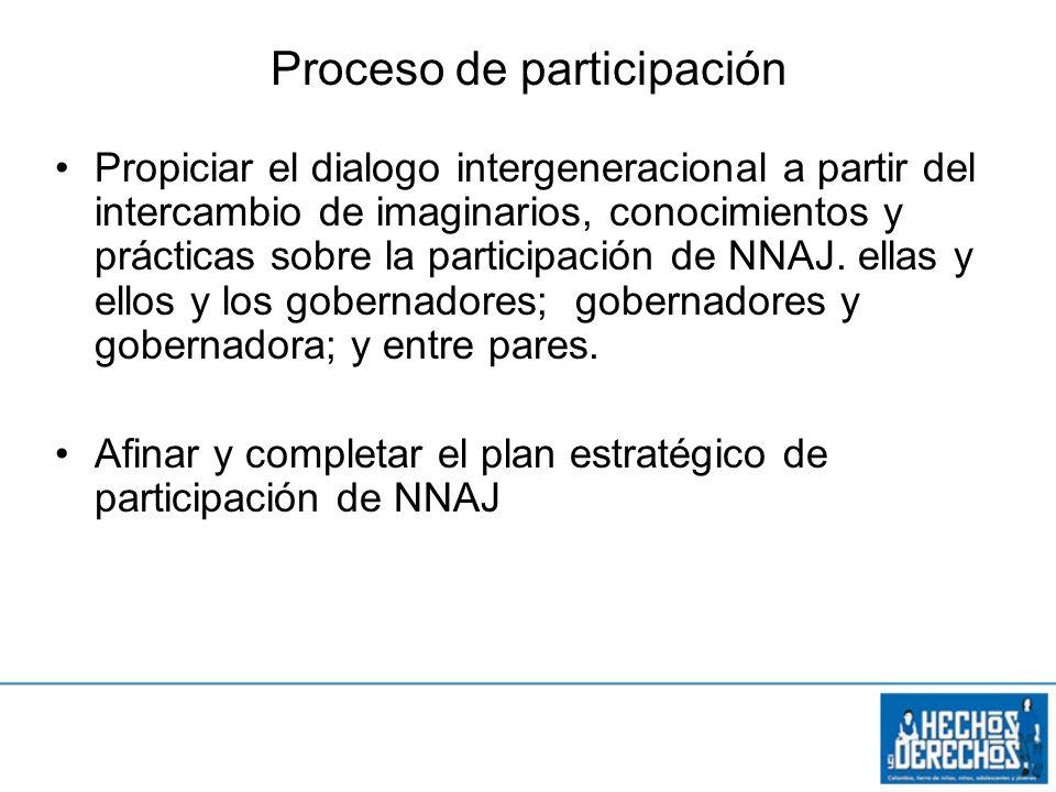 Objetivo específico 2 Propiciar el dialogo intergeneracional a partir del intercambio de imaginarios, conocimientos y prácticas sobre la participación de NNAJ.