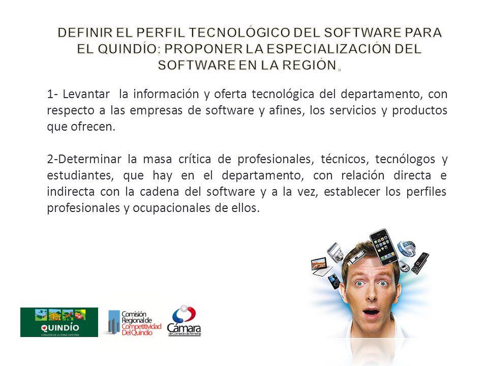 1- Levantar la información y oferta tecnológica del departamento, con respecto a las empresas de software y afines, los servicios y productos que ofre