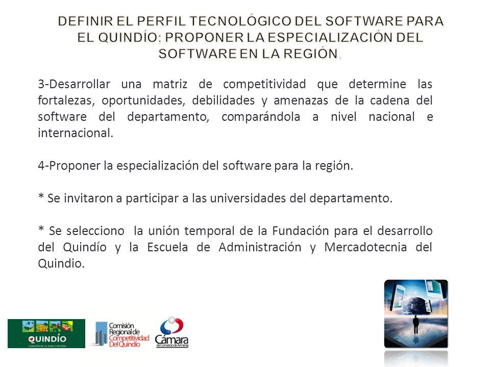 3-Desarrollar una matriz de competitividad que determine las fortalezas, oportunidades, debilidades y amenazas de la cadena del software del departamento, comparándola a nivel nacional e internacional.