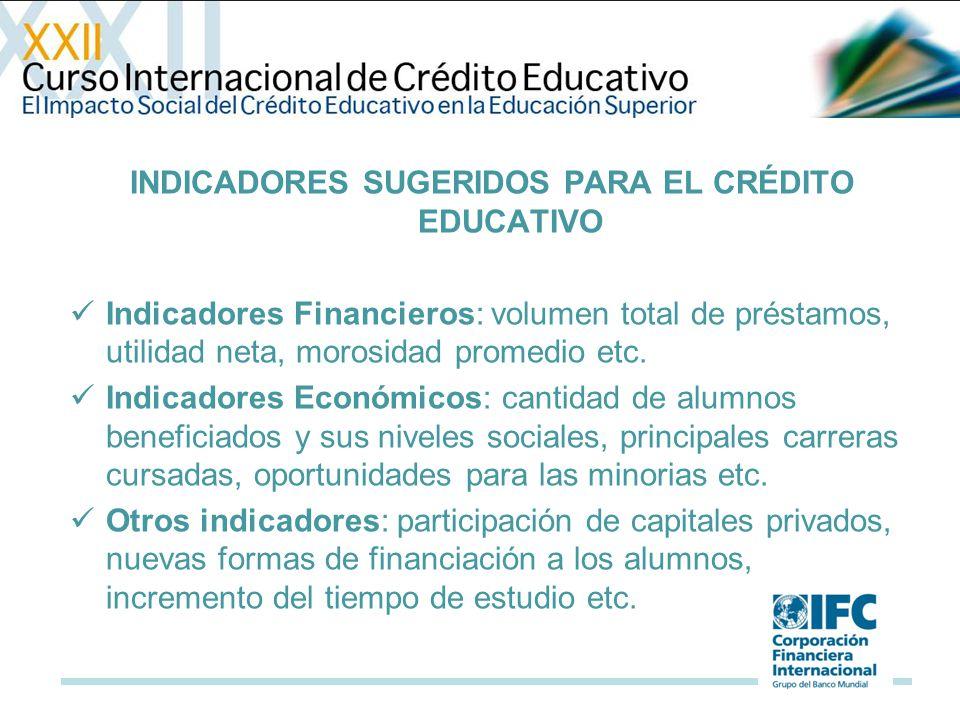 INDICADORES SUGERIDOS PARA EL CRÉDITO EDUCATIVO Indicadores Financieros: volumen total de préstamos, utilidad neta, morosidad promedio etc.