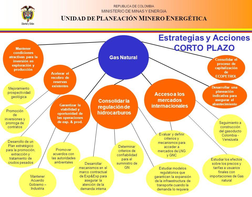 REPUBLICA DE COLOMBIA MINISTERIO DE MINAS Y ENERGIA U NIDAD DE P LANEACIÓN M INERO E NERGÉTICA Consolidar el proceso de capitalización de ECOPETROL Es