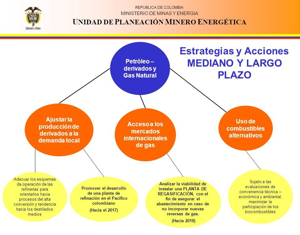 REPUBLICA DE COLOMBIA MINISTERIO DE MINAS Y ENERGIA U NIDAD DE P LANEACIÓN M INERO E NERGÉTICA Uso de combustibles alternativos Petróleo – derivados y