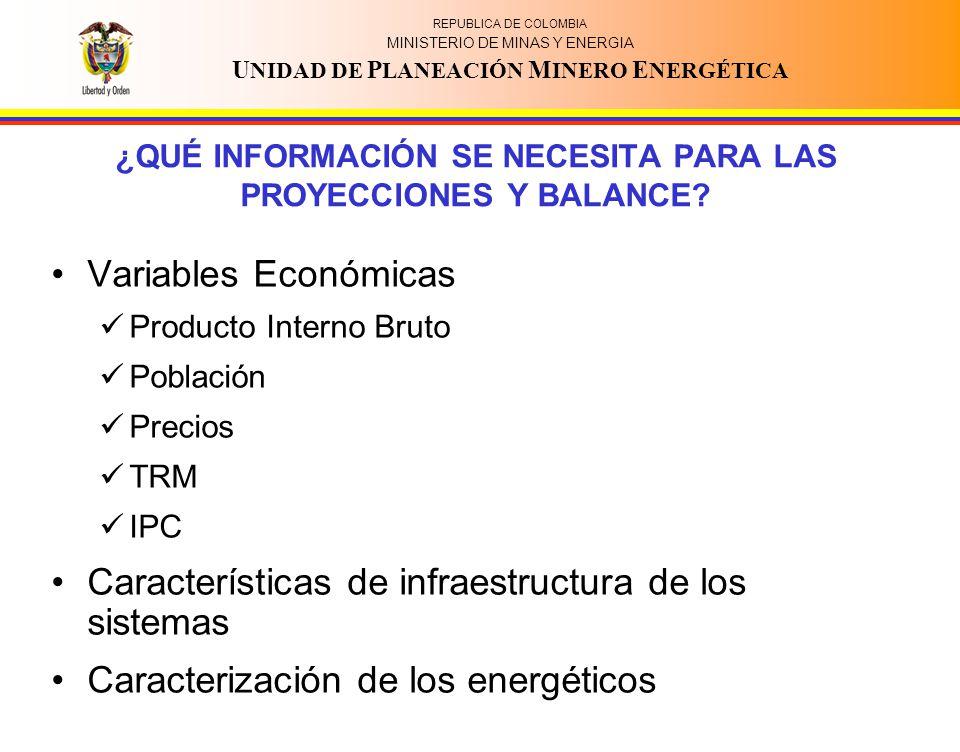 REPUBLICA DE COLOMBIA MINISTERIO DE MINAS Y ENERGIA U NIDAD DE P LANEACIÓN M INERO E NERGÉTICA ¿QUÉ INFORMACIÓN SE NECESITA PARA LAS PROYECCIONES Y BA