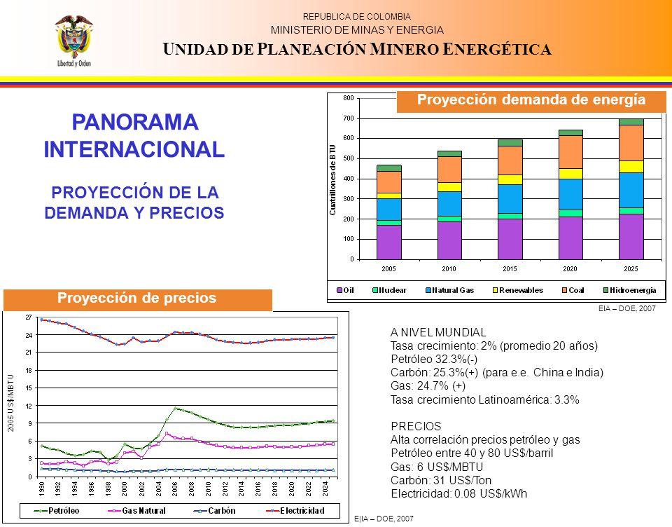 REPUBLICA DE COLOMBIA MINISTERIO DE MINAS Y ENERGIA U NIDAD DE P LANEACIÓN M INERO E NERGÉTICA Proyección demanda de energía Proyección de precios PAN